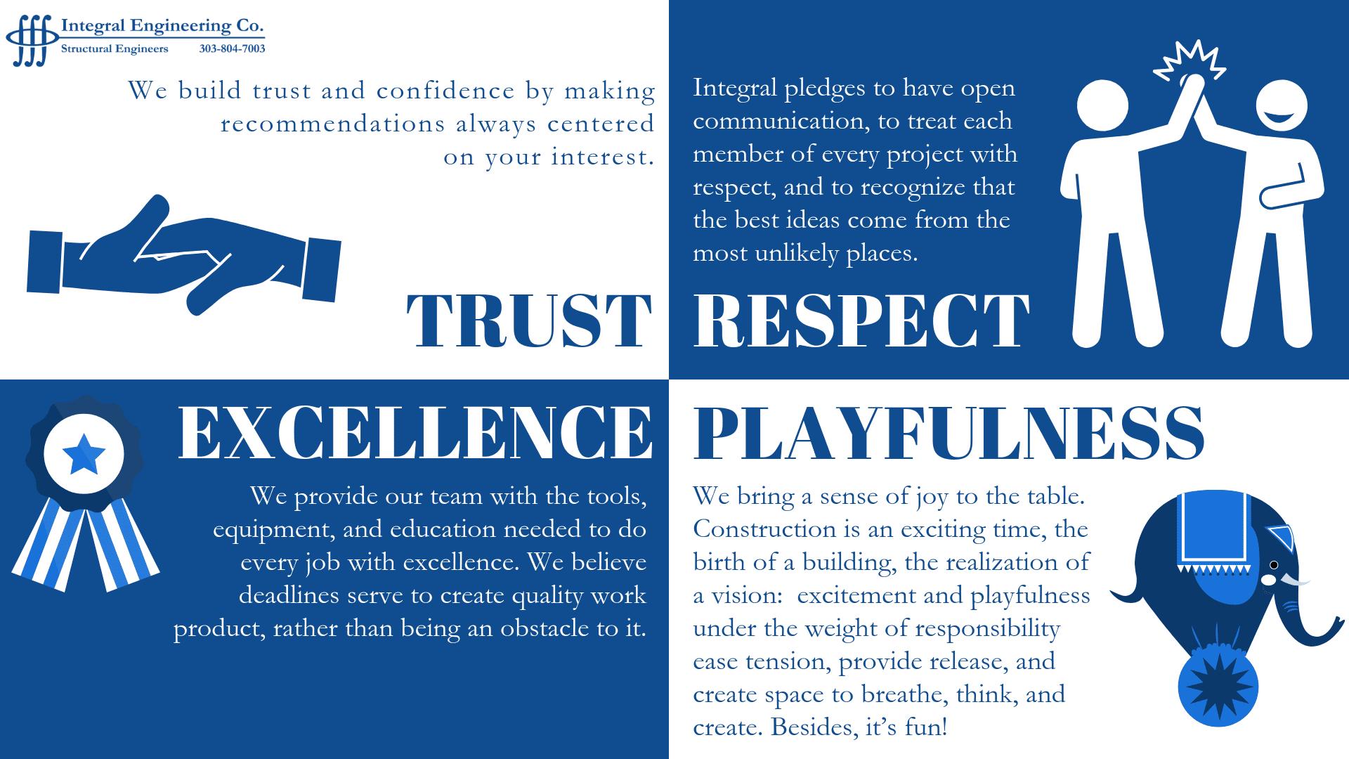Integral Engineering- Values